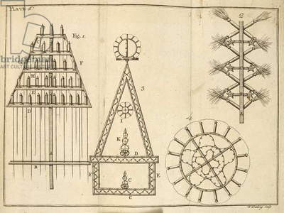 Fireworks and apparatus