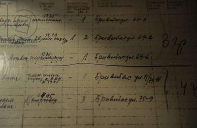 List of people who was deported to Siberia by the Russian authorities. 1941.
