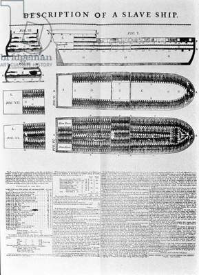 Description of a Slave Ship, 1789 (print)