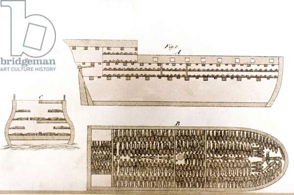SLAVE SHIP, 18th CENTURY Plan of a slave ship. French engraving, late 18th century.