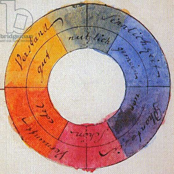 Germany: Goethe's symmetric colour wheel with 'reciprocally evoked colours'. Zur Farbenlehre ('Theory of Colours'), 1810